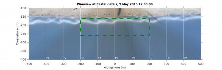 Imatge en planta de la platja de Castelldefels obtinguda a partir de promitjar i georeferenciar 10 minuts d'imatges de les 5 càmeres de vídeo. La franja blanca és l'espuma generada amb la ruptura de les onades i indica la presència d'una barra crescèntica submergida. El rectangle verd indica la zona que es monitoritzarà en més detal