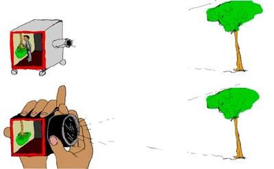 La càmera obscura és la precursora de la càmera fotogràfica. Dibuix de Miguel Usandizaga, publicat a 'Papeles DPACO'