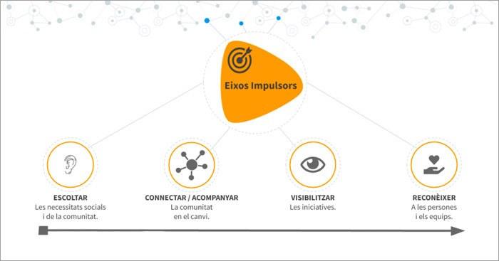 Eixos-impulsors.jpg