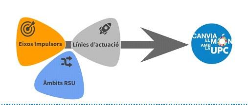 estructura.jpg