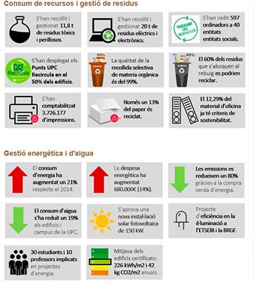 Gestio sostenible i transicio energetica
