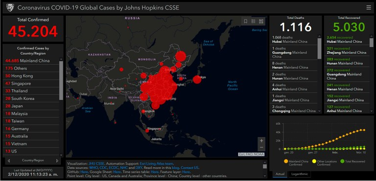 Mapa que monitoritza en temps real els casos de COVID-19 (Johns Hopkins University)