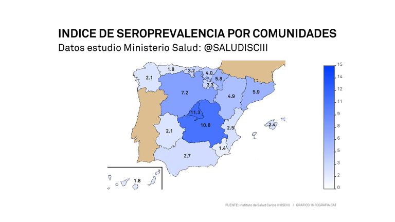 Índex de seroprevalencia per comunitats @Saludisciii
