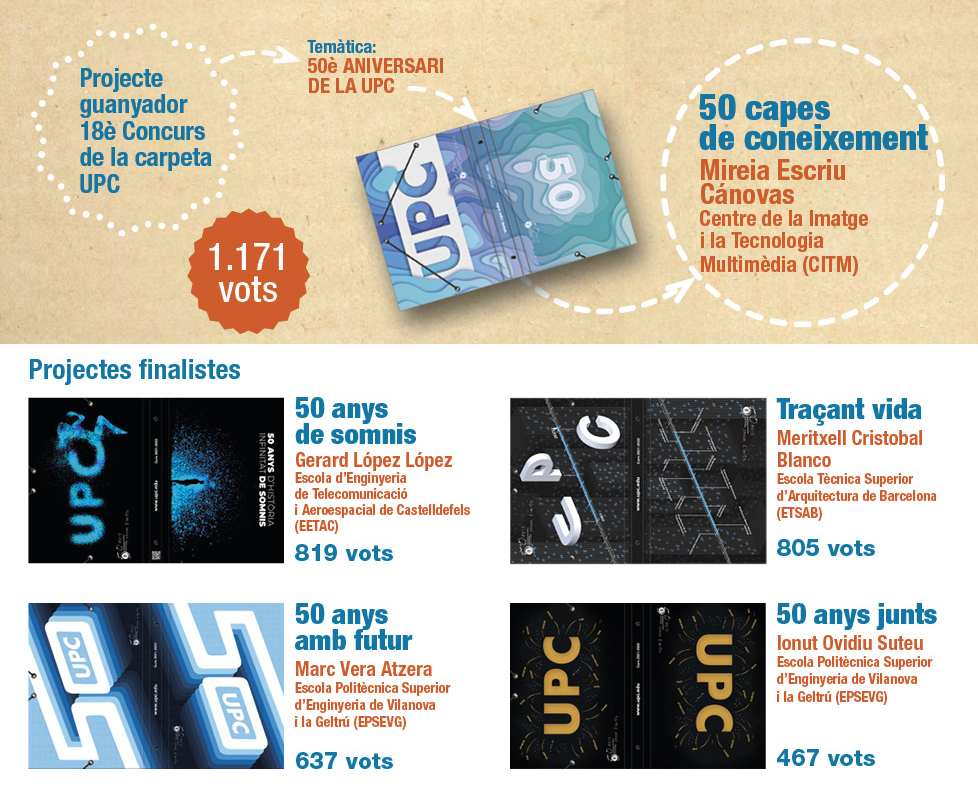 guanyadora_i_finalistes_2021.jpg