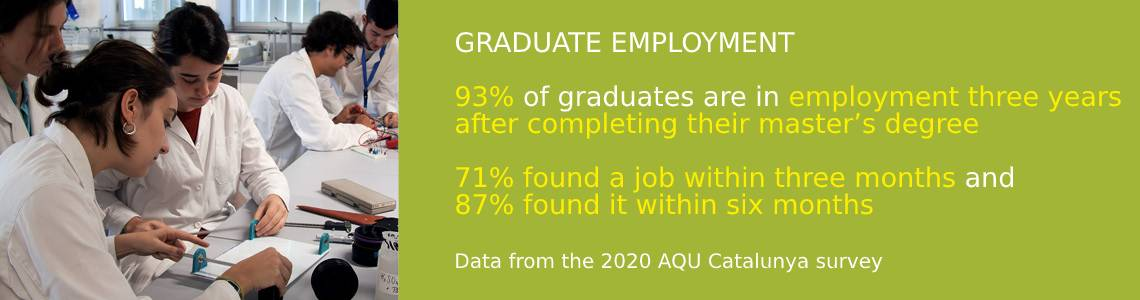 Graduate employement. 93% of graduates are in employment three years after completing their master's degree. 51% found a job within three months and 84% were working in the year in which they graduated
