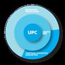 Grafic-GrupoUPC-OMBRES-ESP.png