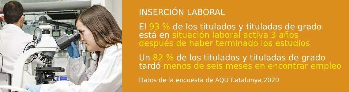 Inserción Laboral. El 93% de los titulados y tituladas de grado está en situación laboral activa 3 años después de haber terminado los estudios. Un 86% de los titulados y tituladas de grado tardó menos de seis mesos en encontar un empleo. Datos de la encuesta de AQU Catalunya 2017.