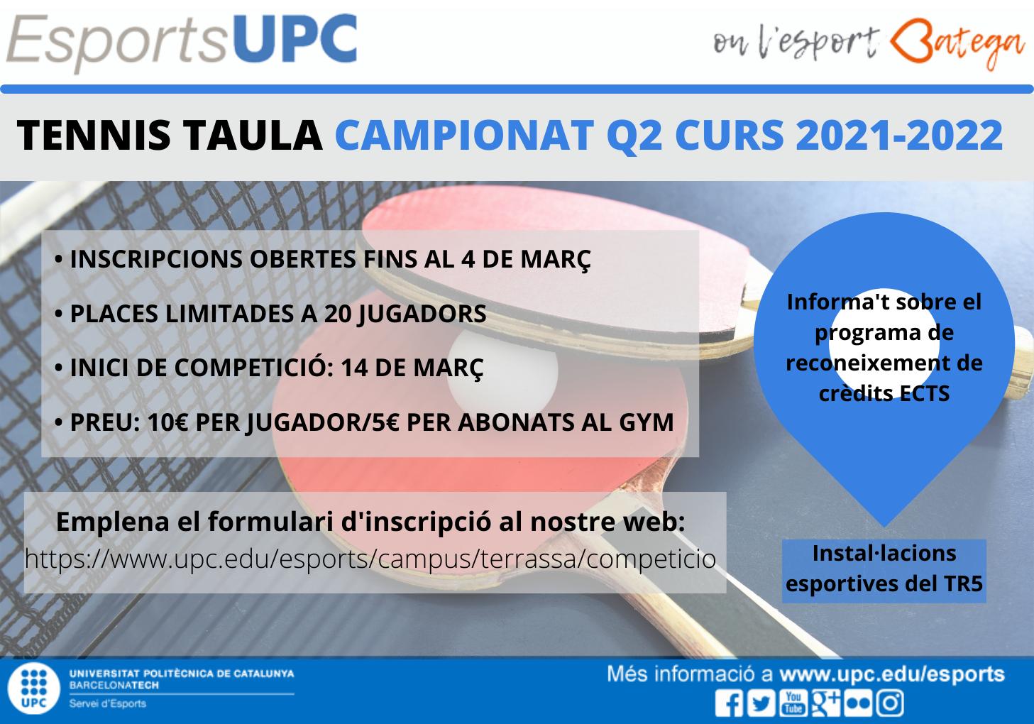 Tennis-Taula