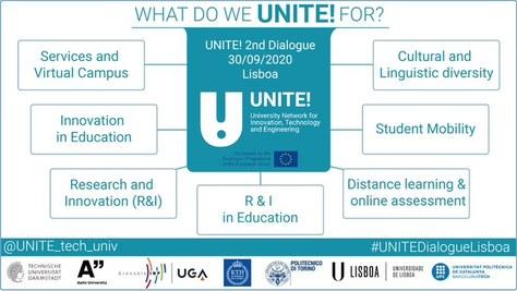 2nd Dialogue UNITE!